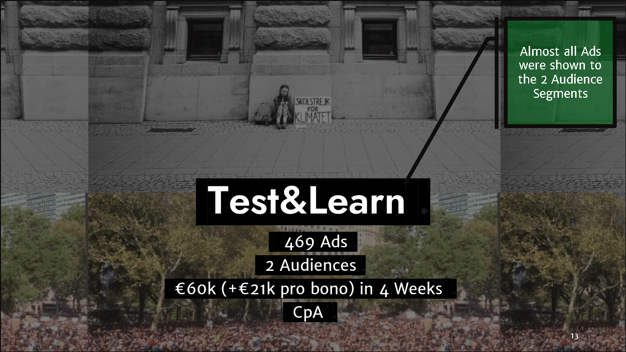 campaign 29.11 - test & learn