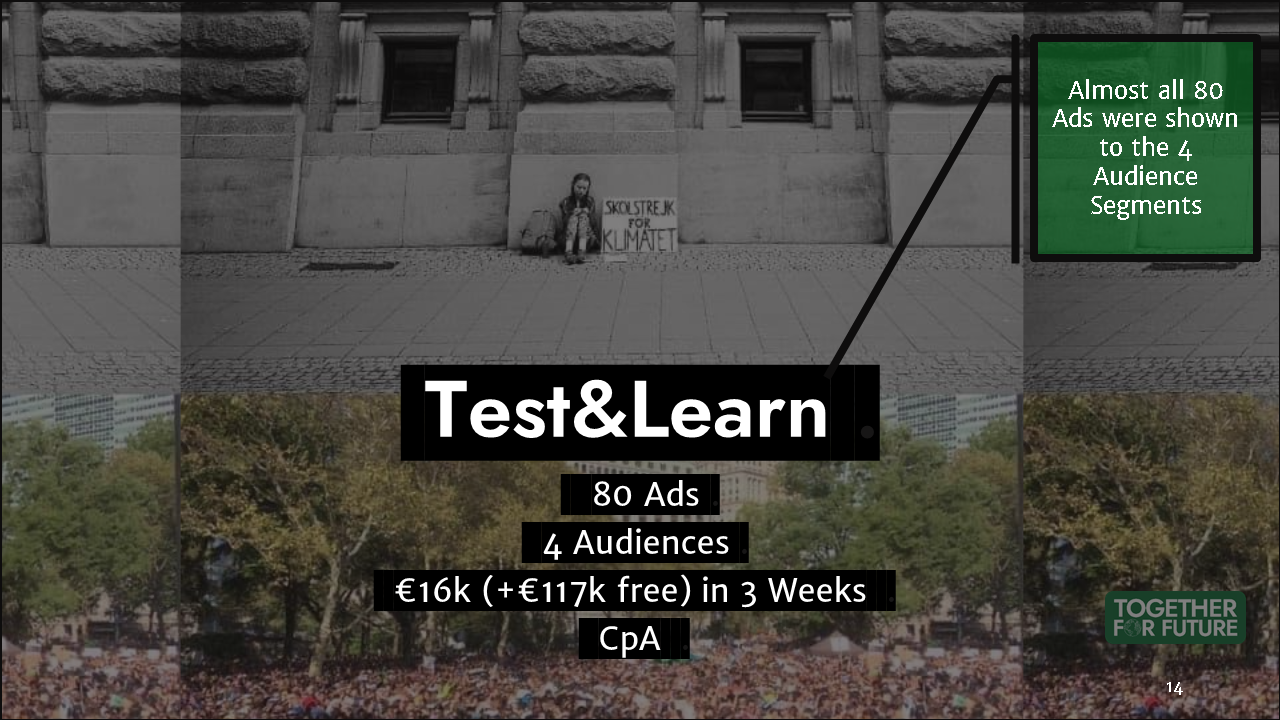campaign 20.09 - test & learn