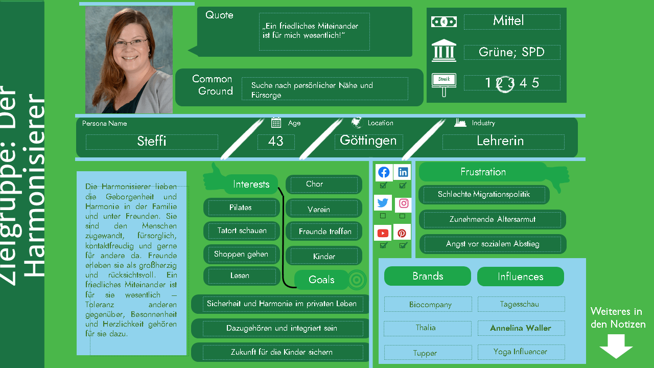 personas v2.0 - harmonisierer