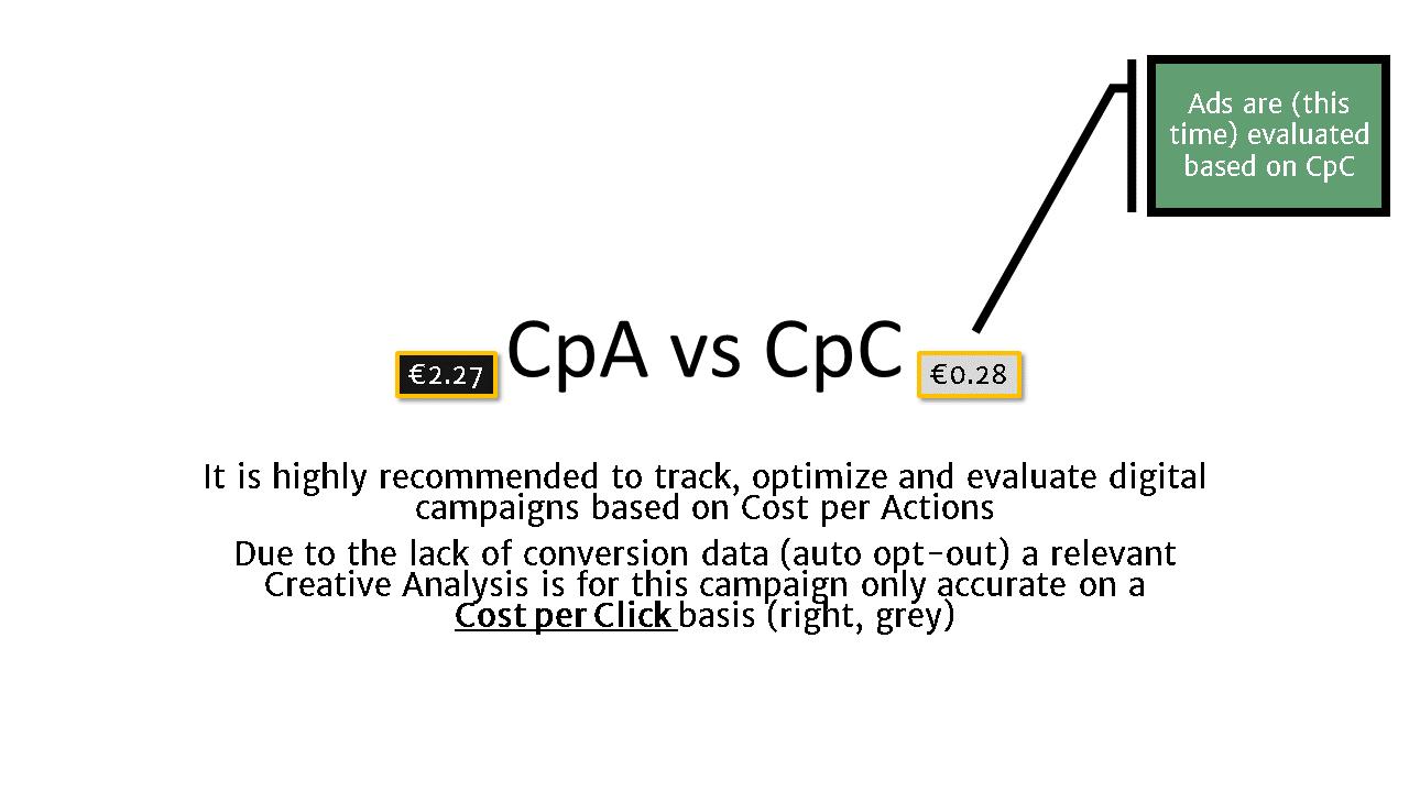 campaign 24.04 - cpc vs cpa