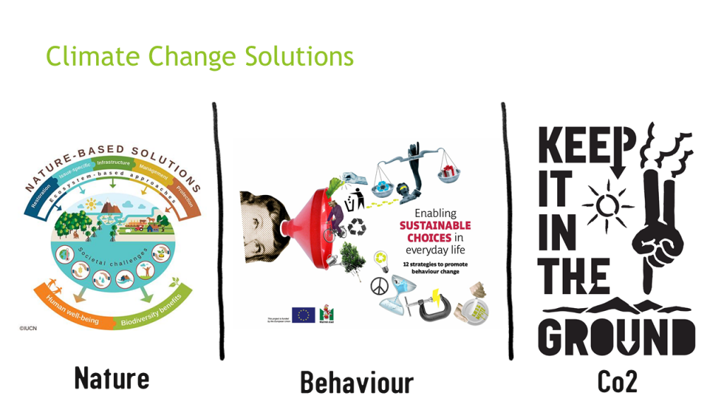 climate solutions - nature, behavious, fossil fuels