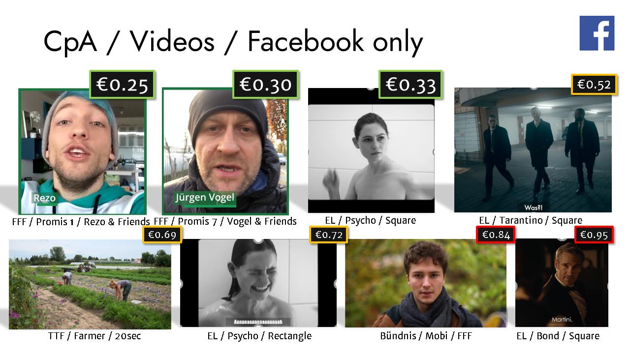 campaign 29.11 - results - videos