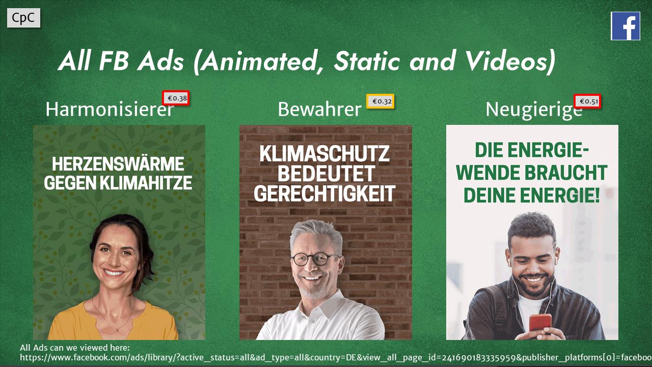 25.09. Campaign - Key Ads