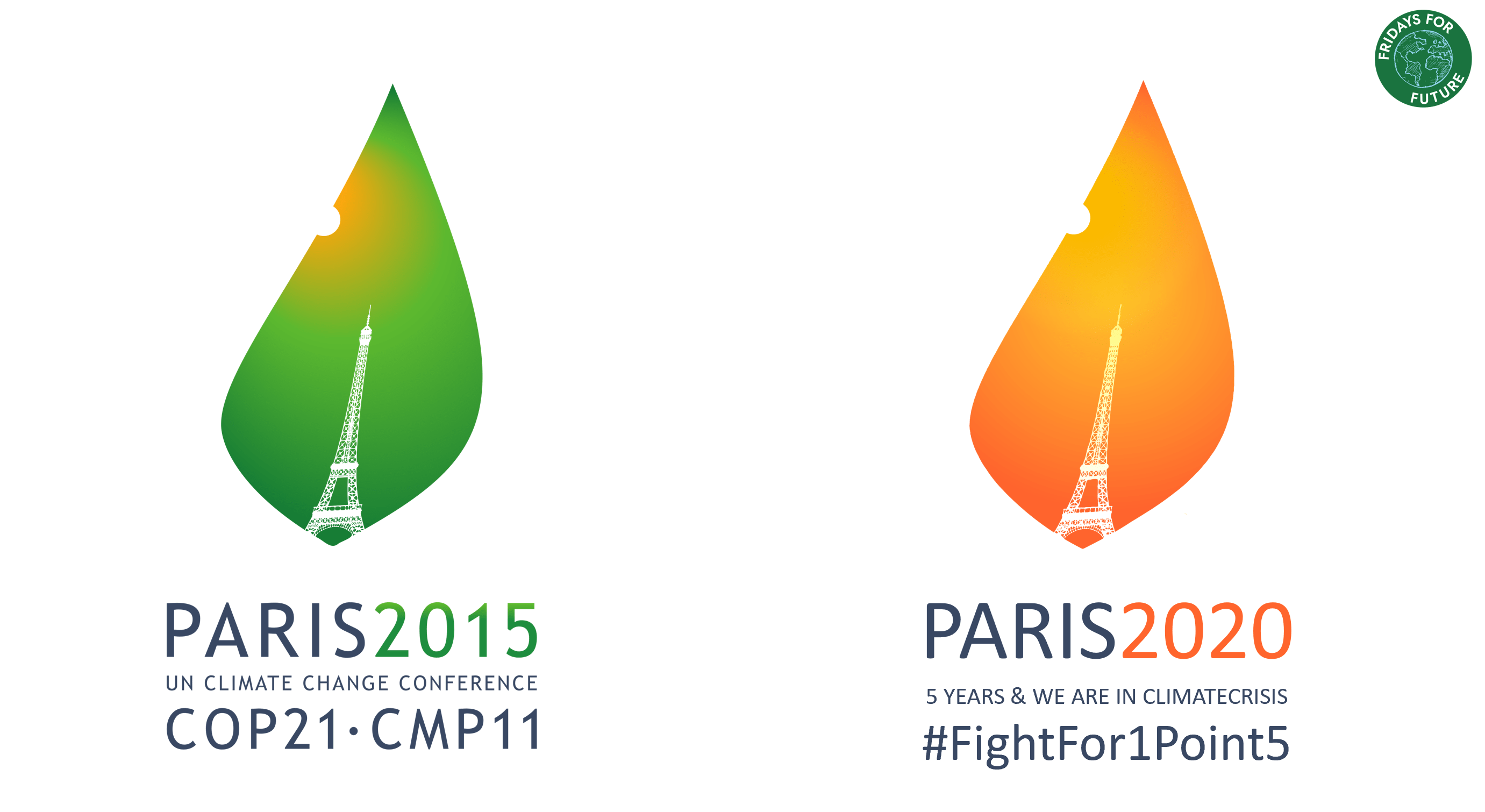 FightFor1Point5 - COP21 vs 5 years later